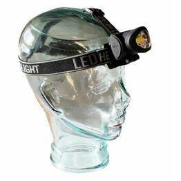 Clulite HL20 COB LED Headlight